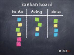 Kanban Board